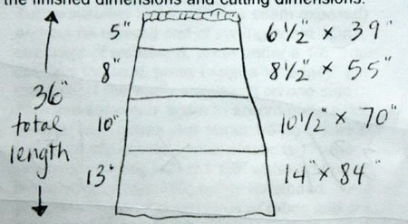 Woman's skirt dimensions